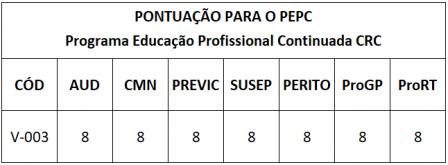 tabela-pecp